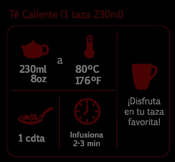 Instrucciones para preparar té verde, blanco, negro, amarillo