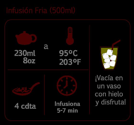 Instrucciones de preparación té helado y tisanas