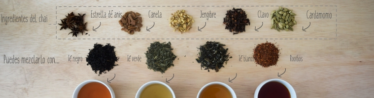 Ingredientes del chai